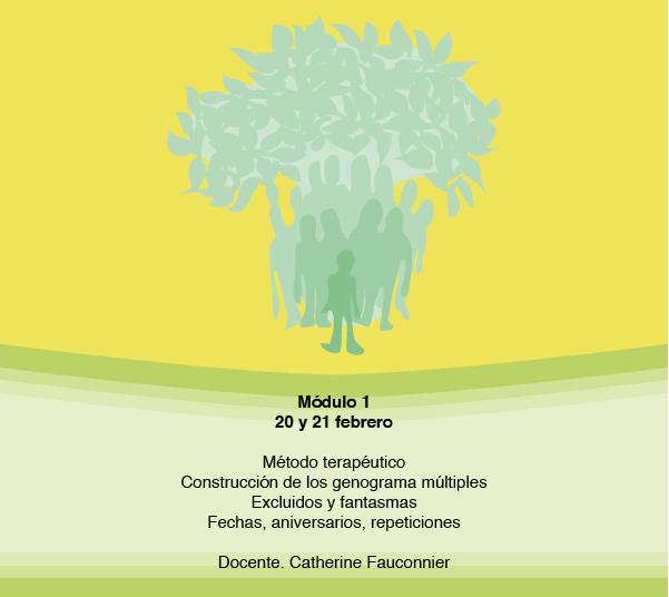 psicogenealogía integrativa módulos