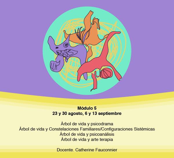 Módulo 5 nivel 2 Psicogenealogía Integrativa